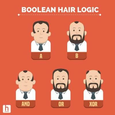 Boolean - (Logical) Operator (OR, AND, XOR